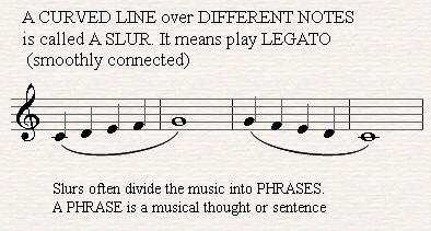 """Memainkan Musik Dengan Indah – Playing """"LEGATO"""""""