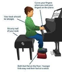 Cara Duduk Di Piano (How To Sit At Piano)