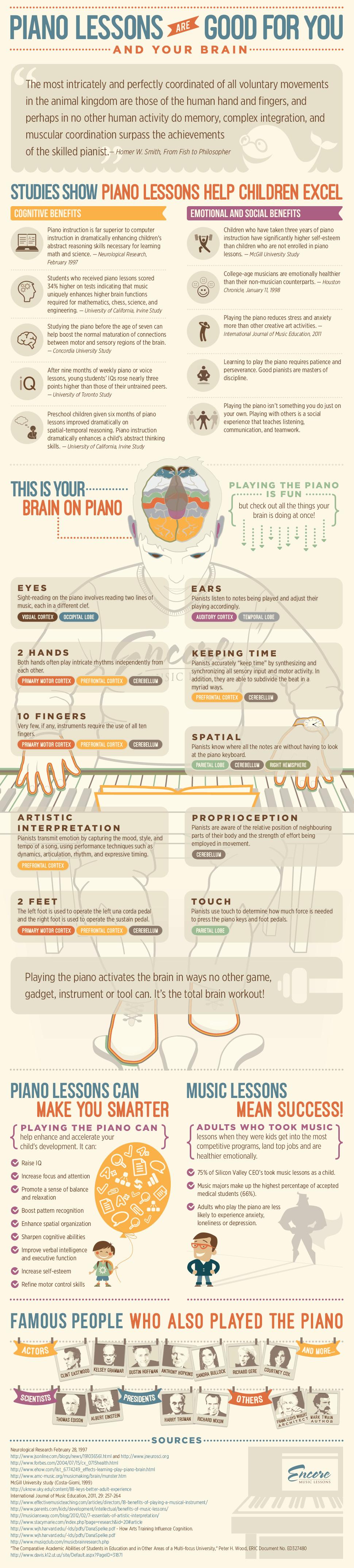 belajar piano sangat baik bagi otak anak anak