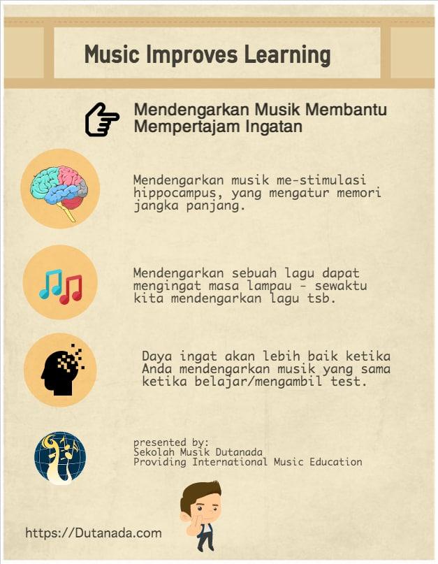 belajar atau kursus atau mendengarkan musik mempertajam ingatan