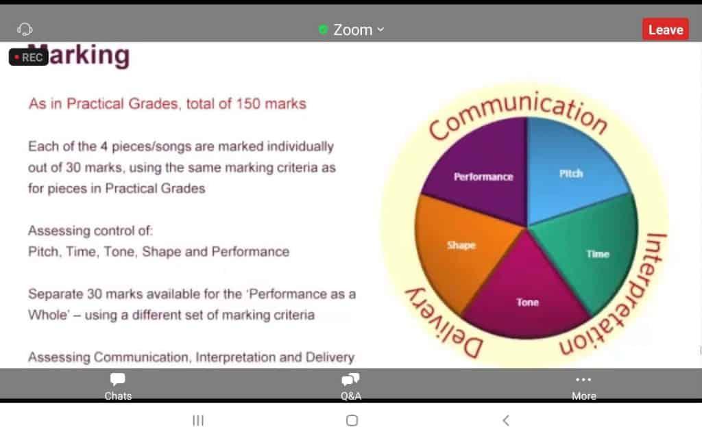 abrsm performance exam